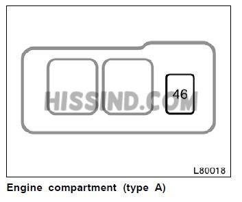 1998 toyota camry fuse box diagram  location  description