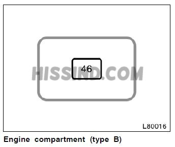 1998 Toyota Camry Fuse Diagram Type B Engine Bay
