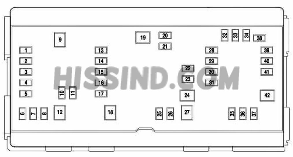 2008 dodge ram fuse box diagram under hood/location 2007 dodge 1500 fuse box