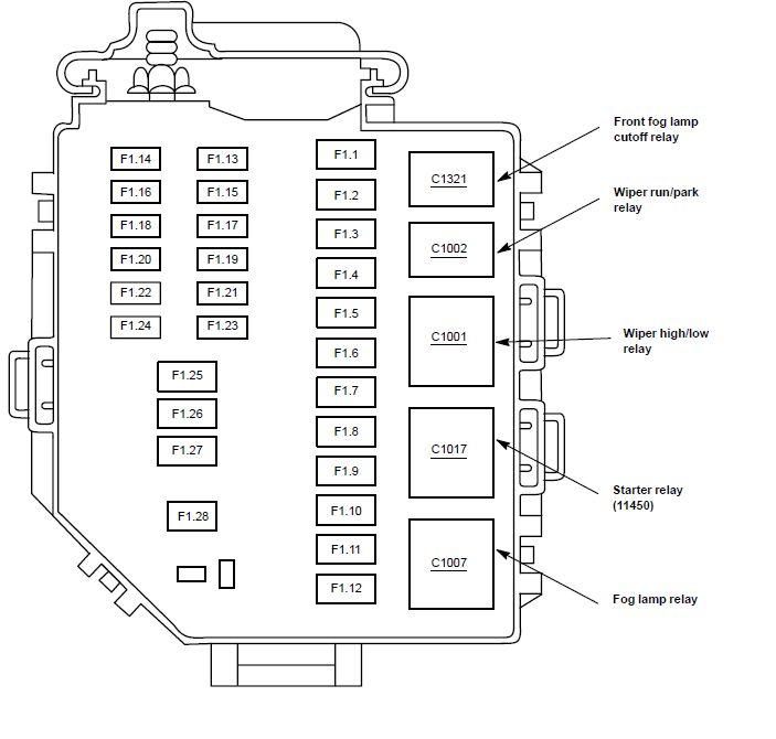 2004 Mach 1 Fuse Box Wiring Diagram Starter Starter Pasticceriagele It