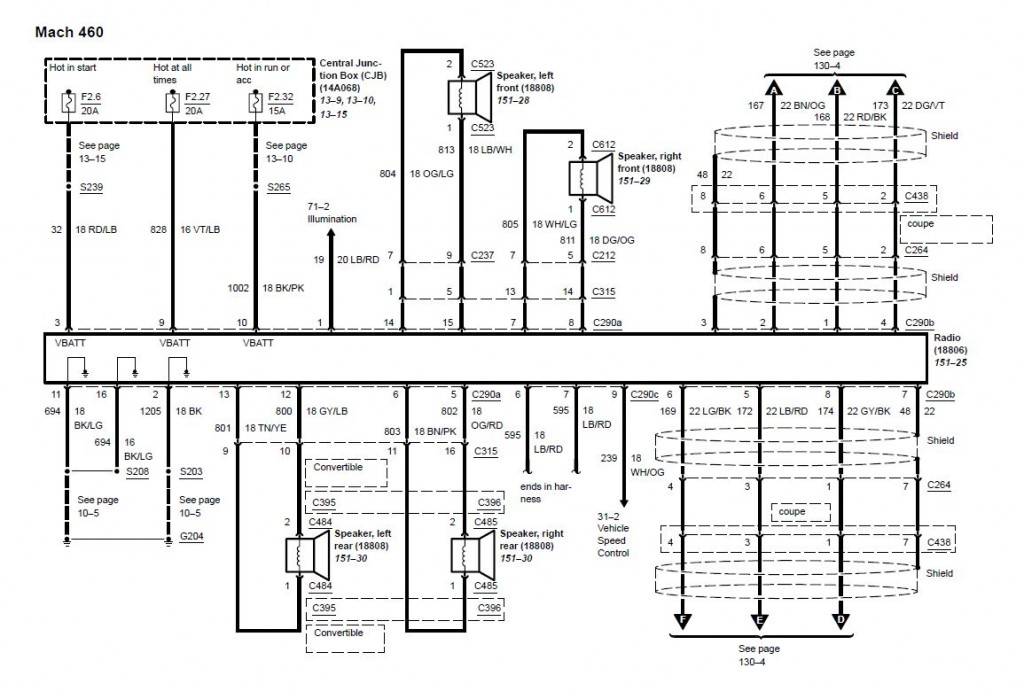 1994-2004 ford mustang fuse panel diagram wiring schematics  1994-2004 ford mustang fuse panel diagram wiring schematics