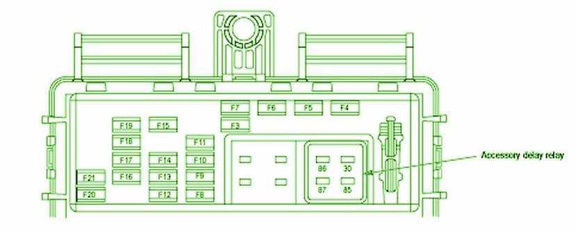 2007 mustang gt interior fuse box diagram