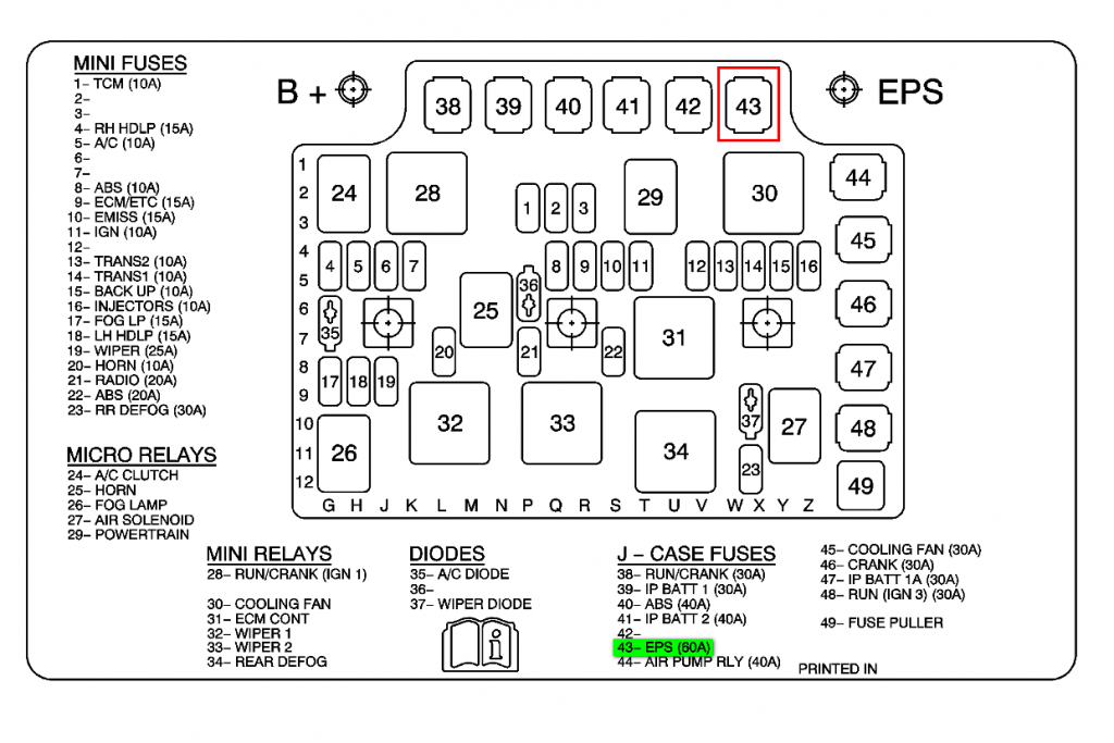 wiring diagram for 2003 saturn ion saturn free wiring diagrams rh dcot org  94 saturn fuse box