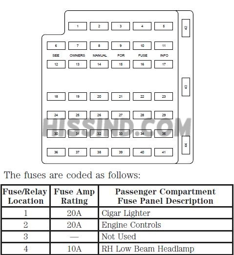Diagram Daewoo Matiz 2000 Fuse Box Diagram Full Version Hd Quality Box Diagram Diagramhankei Heartzclub It