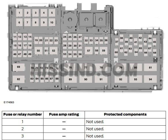 2005 Mustang Fuse Box Diagram: Engine Bay
