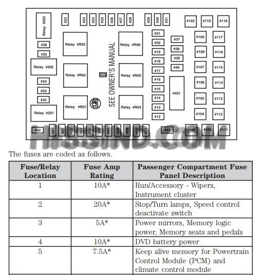 07 saturn ion fuse box other models 2007 saturn ion fuse box diagram